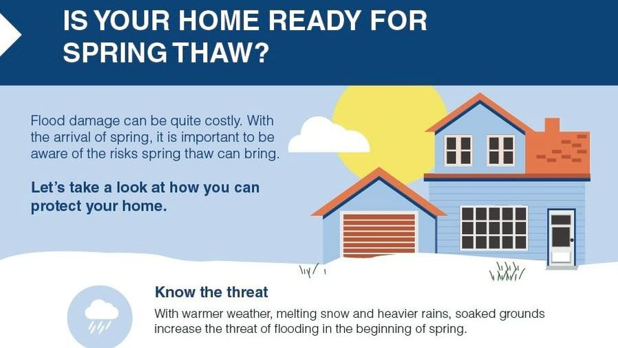 Is your home ready for the Spring thaw?