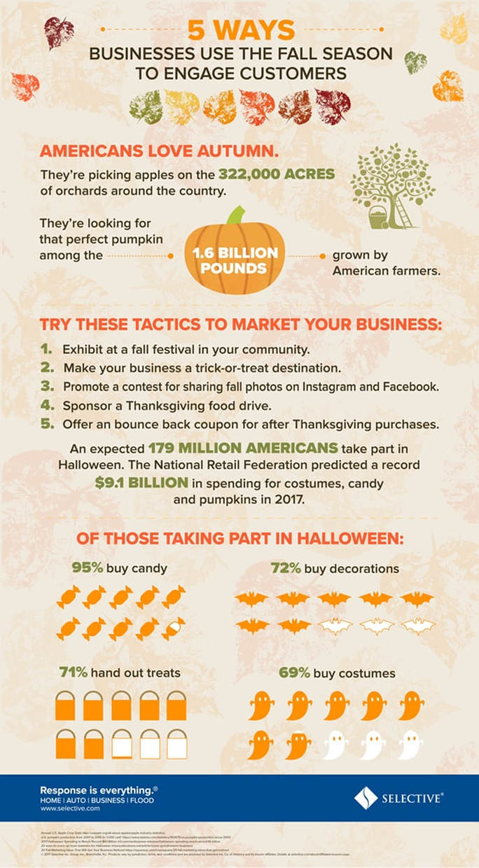 The changing seasons can be a great way to engage customers with autumn-themed marketing.