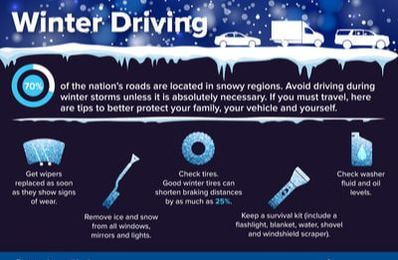 Here are tips and risks to keep in mind when driving in winter weather.