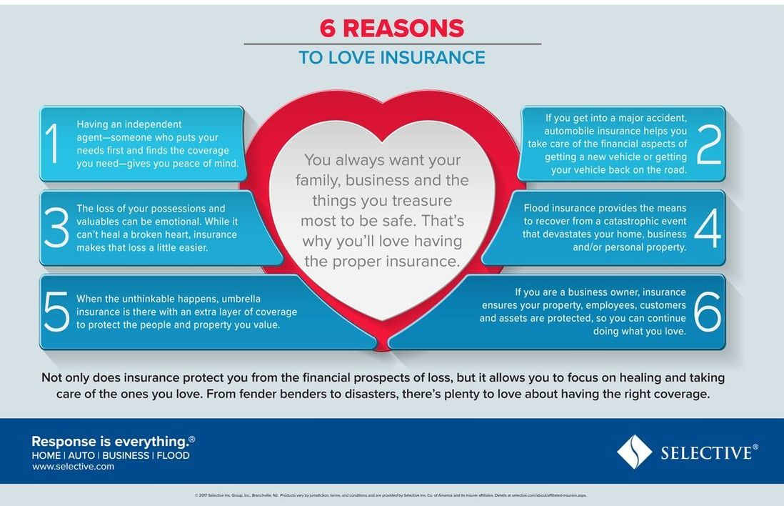 6 Reasons To Love Insurance