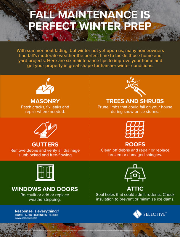 Here are some maintenance tips to improve your home and get your property in great shape for winter.