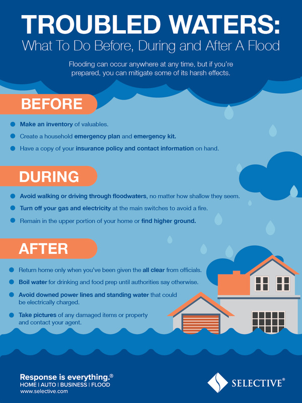 There is plenty you can do to protect yourself, your home or your business before, during and after a flood.