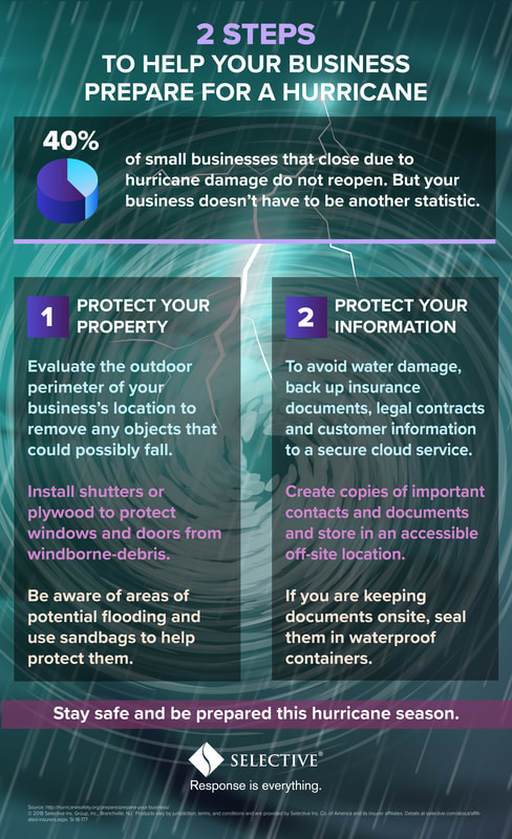 2 Steps To Help Your Business Prepare for a Hurricane