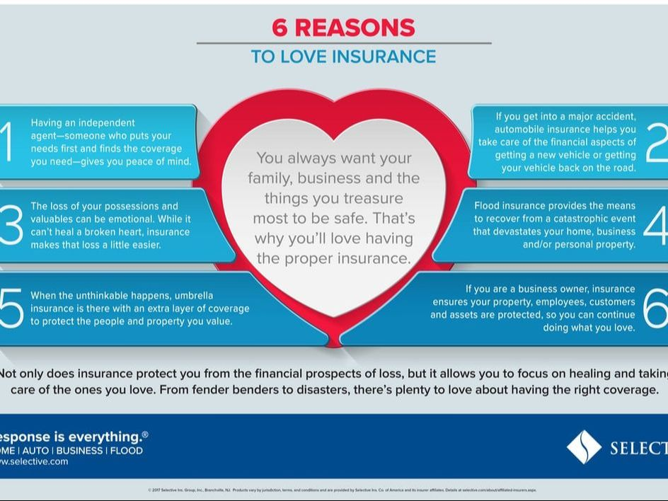 Here are a few reasons we love insurance.