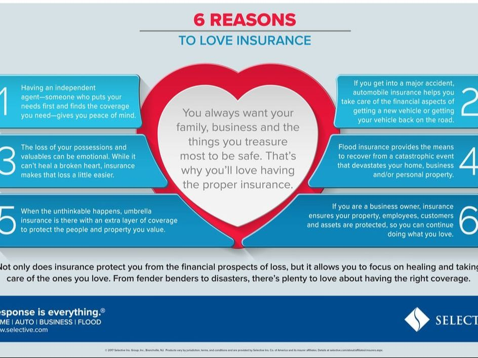 Here are just a few reasons we love insurance.
