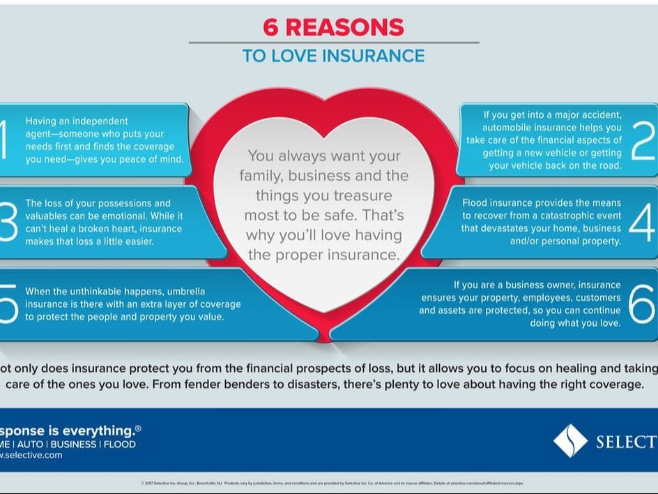 Here are some reasons we love insurance.