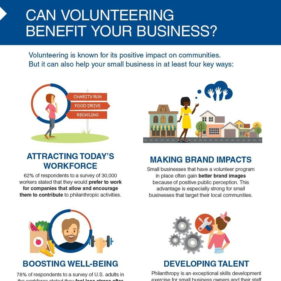 Volunteering can benefit both the community and your business.