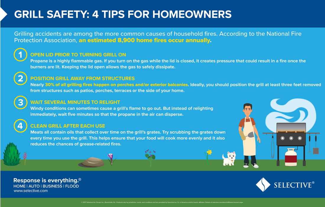 Grilling accidents are among the more common causes of household fires.