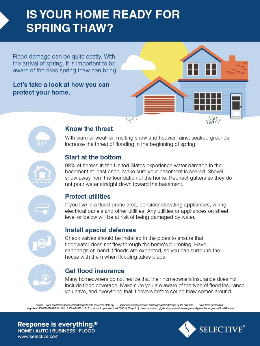 Here are tips to protect your home from flooding during the spring thaw.
