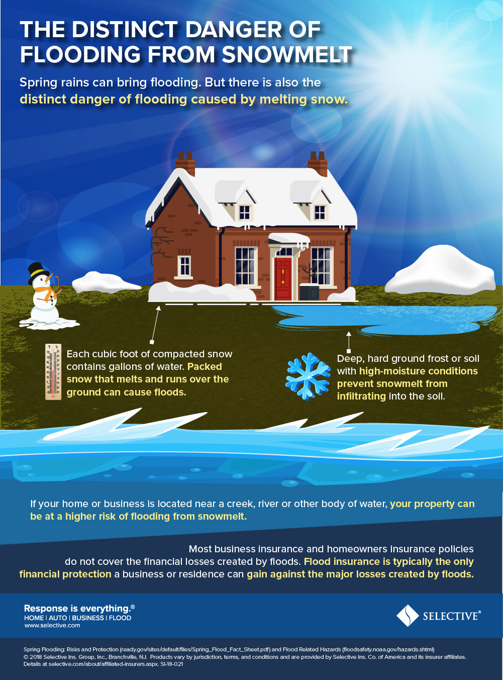 Melting snow and spring rains can cause dangerous flooding.
