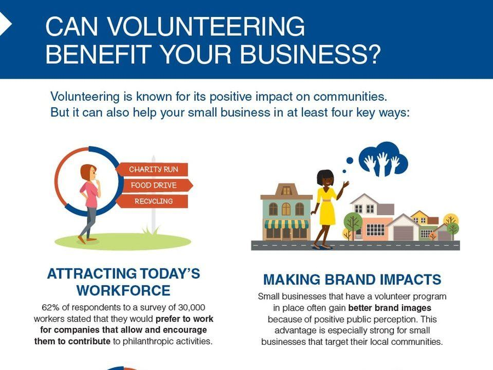 Volunteering is known for its positive impact on communities.