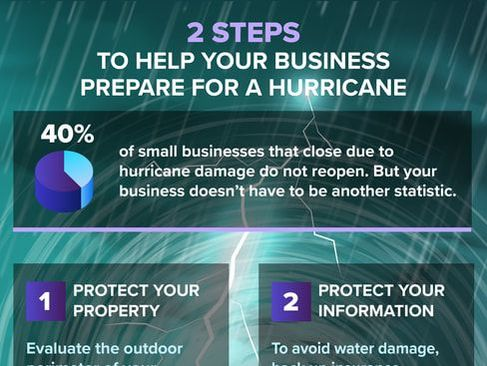 Learn how you can better protect your business in the event of a hurricane.