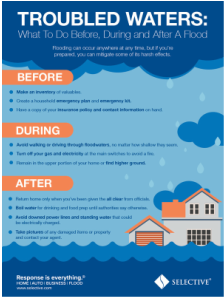 There are many actions you can take to stay safe and protect your business or home in the event you experience a flood.