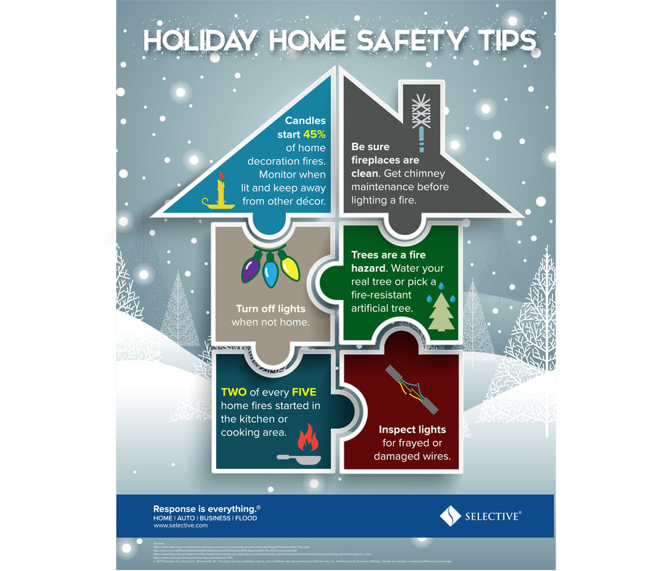 Selective offers these home safety tips for lights, candles and other holiday decorations.