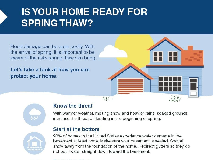 With the arrival of spring, it is important to be aware of the risks spring thaw can bring.​