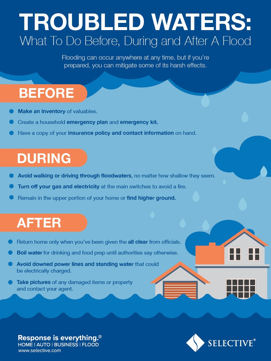 Flooding can occur anywhere at any time, but if you're prepared, you can mitigate some of its harsh effects.