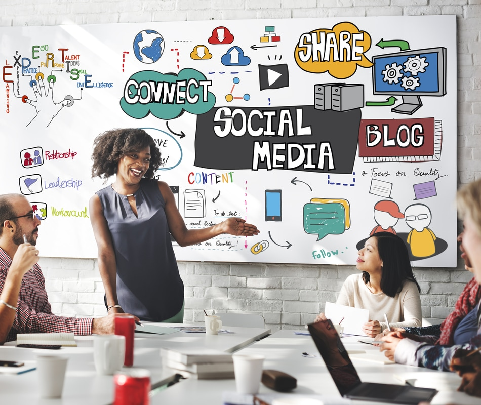 The Importance Of A Social Media Response Plan